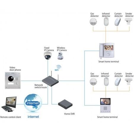 """KIT Portier Vidéo 2 fils IP - 1 moniteur 7"""" - DAHUA"""