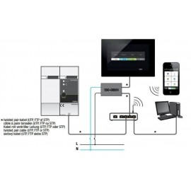 Alimentation pour écran tactile Niko Home Control