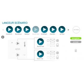 Lanceur de scenario Tahoma + Cadre blanc laqué- Somfy - 1824035C