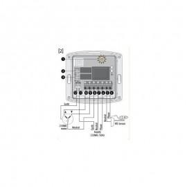 Récepteur de store extérieur RTS - Somfy - 1810624 / 1810860