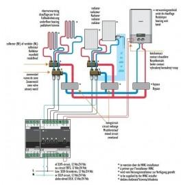 Module de chauffage ou de refroidissement Niko Home Control