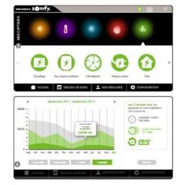 Capteur de consommation électrique - 3 anneaux de mesure  - Effet joule - Somfy