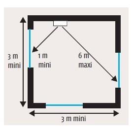 Détecteur audiosonique de bris de vitre - Somfy