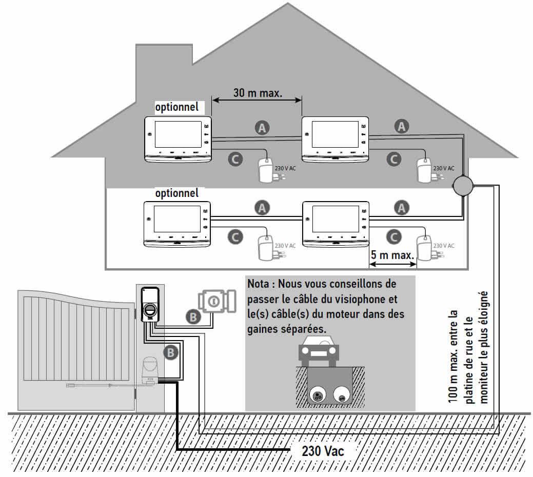 V300 Somfy deux logements